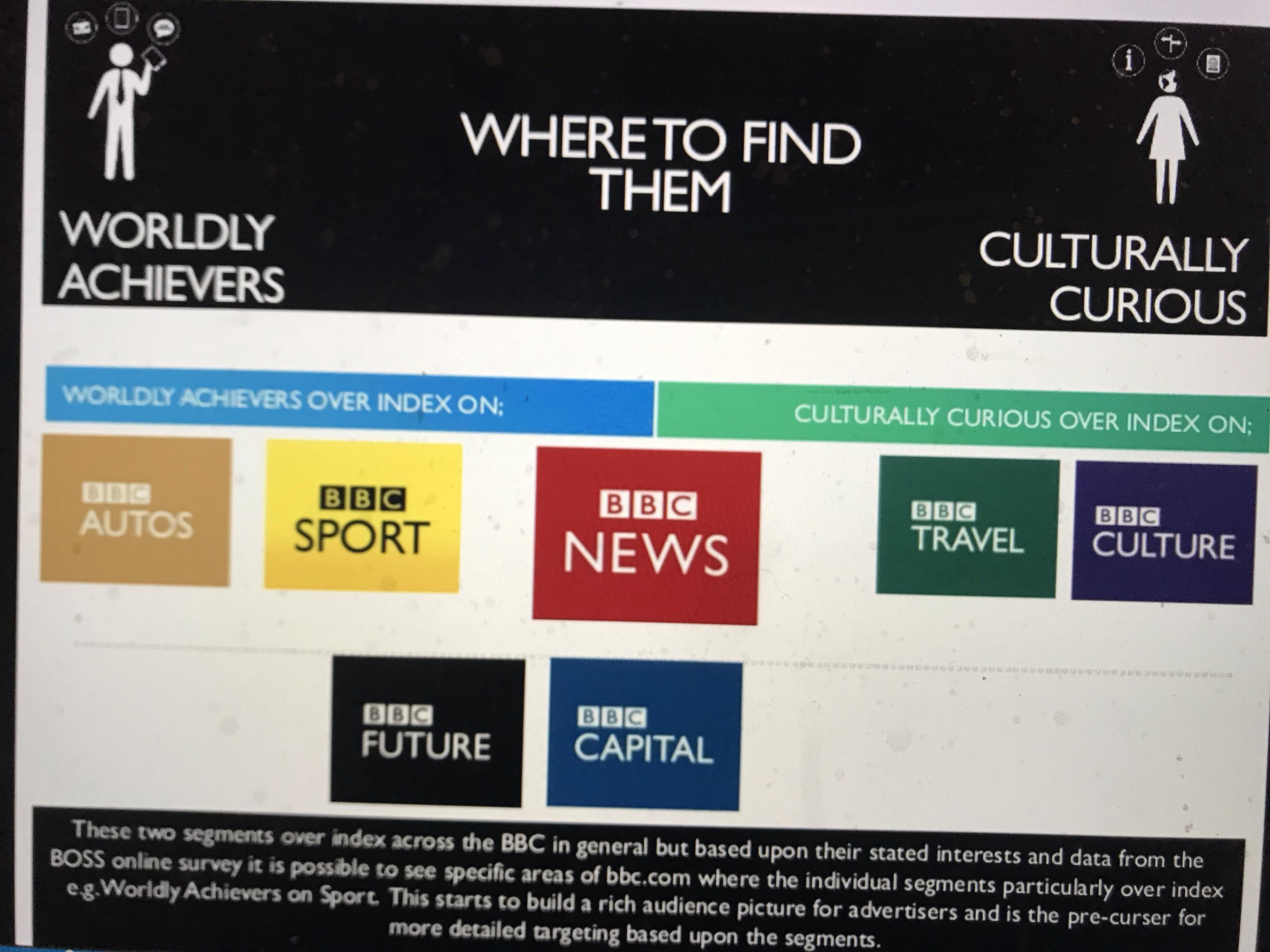 Analys av BBC News